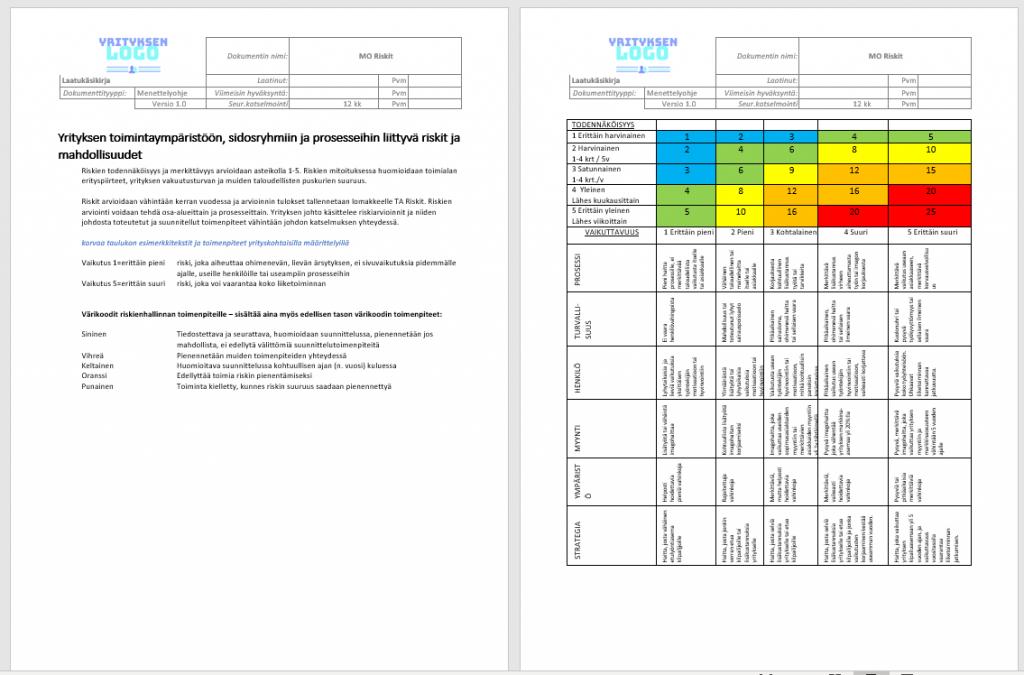 Laatujärjestelmä dokumentit - laatukäsikirja