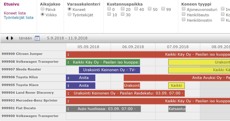 Toiminnanohjausjärjestelmä rakennusala - Autokal -kalenteri